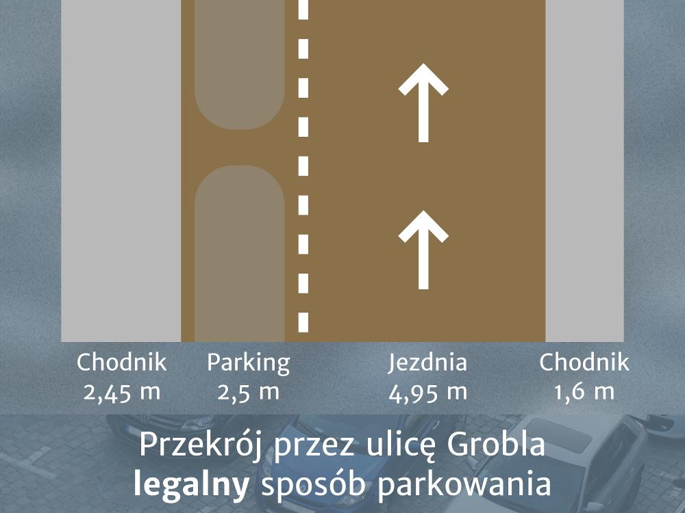 Poznań ulica Grobla przekrój nielegalne parkowanie równoległe