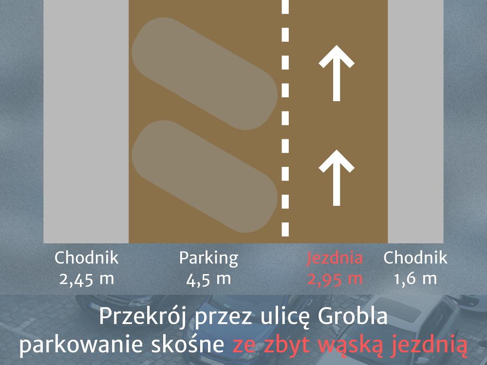 Poznań ulica Grobla przekrój nielegalne parkowanie skośne