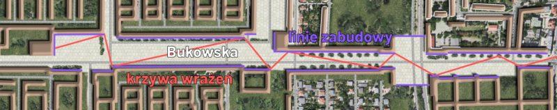 Poznań krzywa wrażeń Bukowska Weststadt