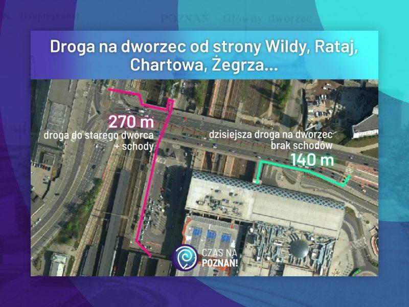 Poznań Główny droga na stary dworzez z Rataj i Wildy