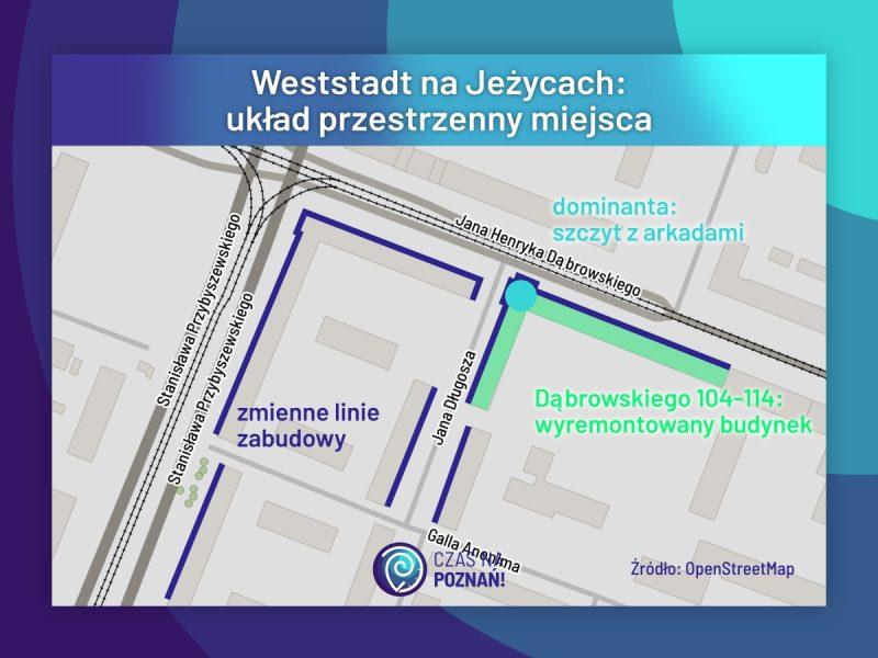 Poznań Weststadt układ przestrzenny Dąbrowskiego