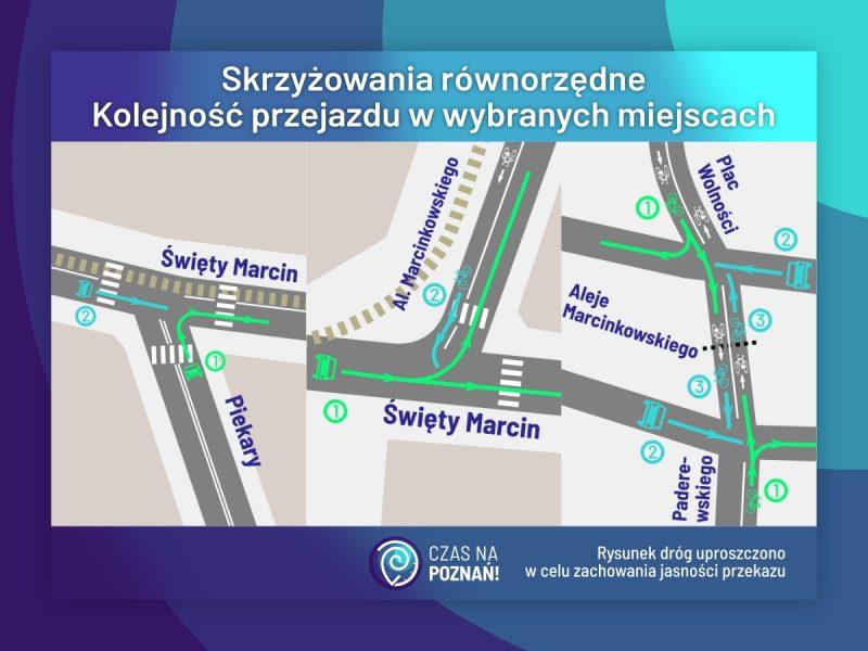Poznań skrzyżowanie równorzędne Stare Miasto Tempo 30