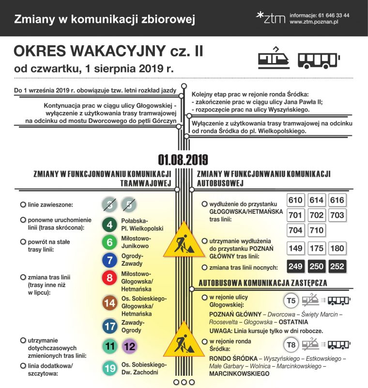 Poznań remonty torowisk ZTM Głogowska MPK