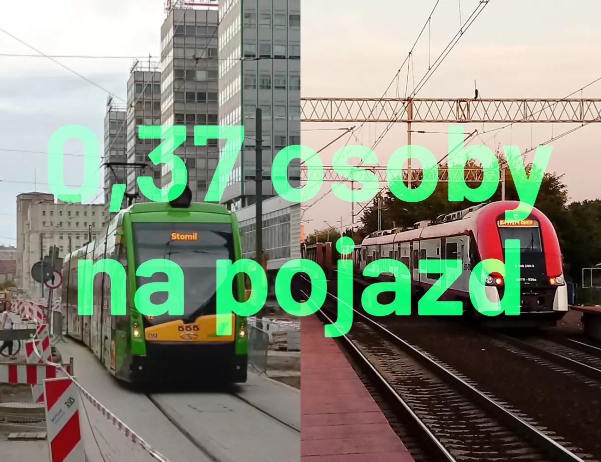 Dzień bez samochodu 2019 tramwaj pociąg Poznań korki