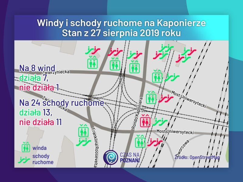 Sprawność wind i schodów ruchomych na Rondzie Kaponiera. Stan z 27 sierpnia 2019 roku