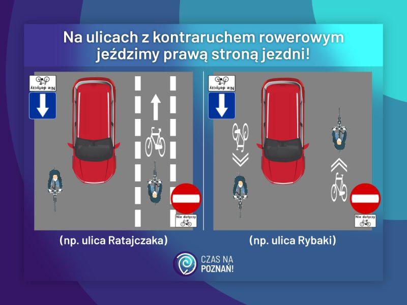 Zasady ruchu rowerowego kontrapas kontraruch
