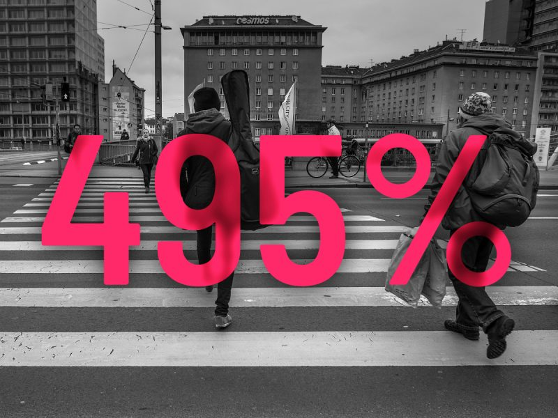 Dzisiejszą liczbą dnia w Poznaniu zostaje 495%. O tyle wzrosła liczba wykroczeń kierowców wobec pieszych w Poznaniu i w powiecie poznańskim. Na naszych drogach pojawia się coraz więcej zachowań niebezpiecznych.