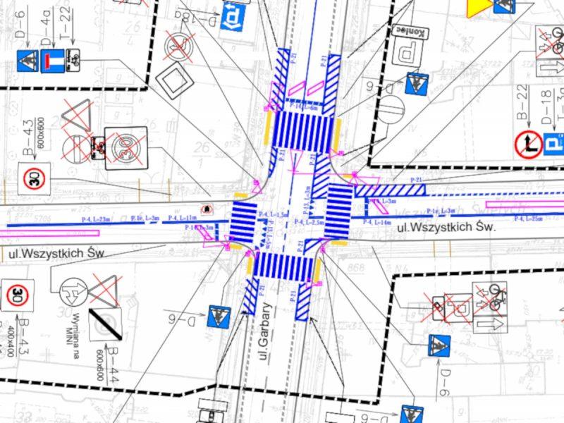 Projekt organizacji ruchu i sygnalizacji na skrzyżowaniu Garbary/Wszystkich Świętych. Źródło: Zarząd Dróg Miejskich