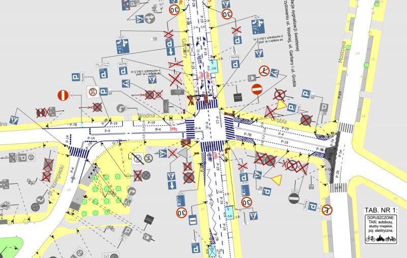 Projekt buspasa na ulicy Garbary w rejonie skrzyżowania z Wodną i Grobla. Źródło: Zarząd Dróg Miejskich