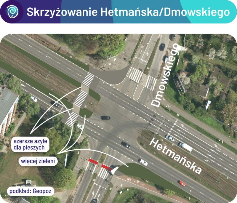 Wizualizacja skrzyżowania ulicy Hetmańskiej z Dmowskiego po zmianach