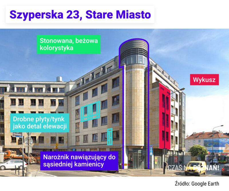 Elite Garbary Residence. Zabudowa z ul. Szyperskiej 23 przy ulicy Garbary w Poznaniu