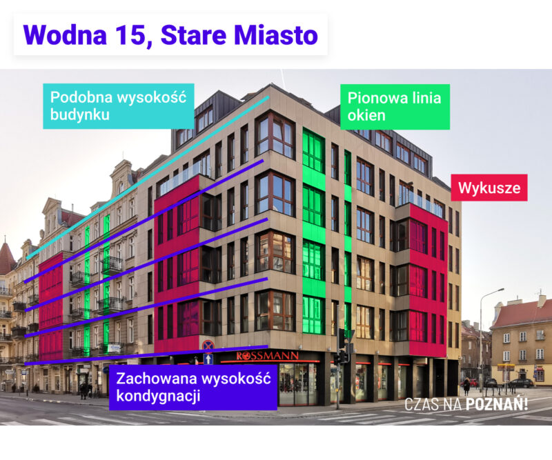 Budynek przy ulicy Wodnej 15 (narożnik Garbar) na Starym Mieście. Inwestor: Inwestycje Wielkopolski