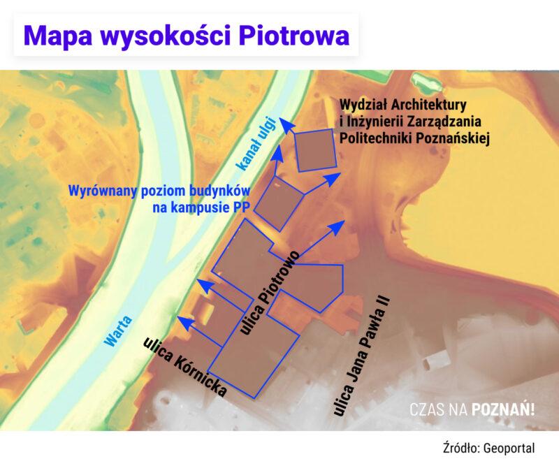 Mapa wysokości Piotrowa (kolorystyka jak z typowej mapy fizycznej). Niebieskimi strzałkami zaznaczono spadek wysokości względem poziomu budynków Politechniki Poznańskiej