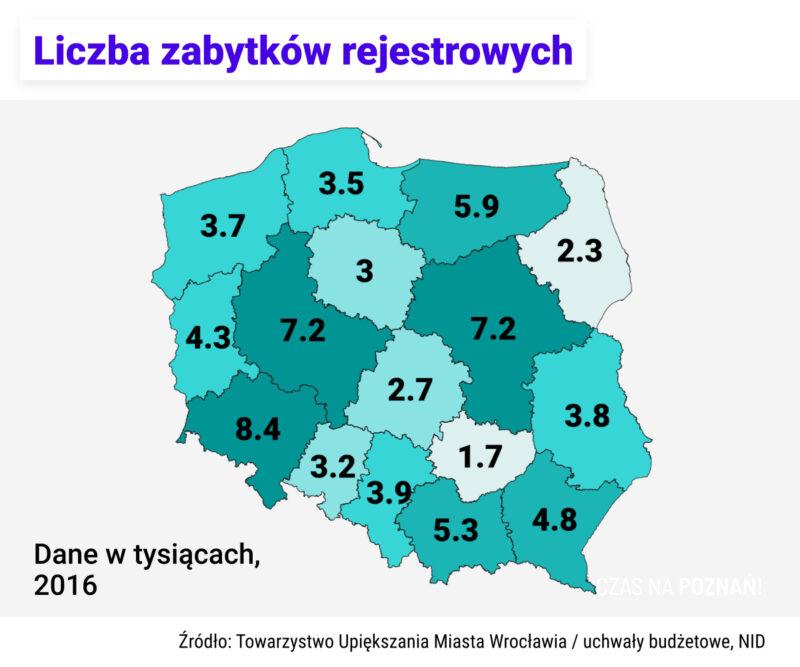 Liczba zabytków w rejestrze zabytków w Polsce w podziale na województwa