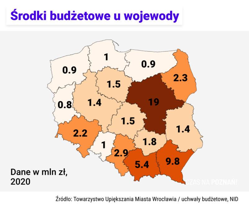 Środki budżetowe w dyspozycji wojewódzkich konserwatorów w podziale na województwa